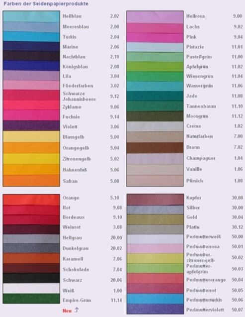 Cartaluce nl gekleurd zijdevloei papier aan de rol of op vellen verpakt handig en ideaal - Geel fluweel ...
